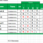 Чемпионат АРК 2013 суперфинал